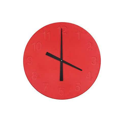 C_Clock_Scaled_Feat